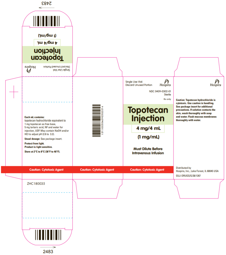 PRINCIPAL DISPLAY PANEL - 4 mg/4 mL Vial Carton